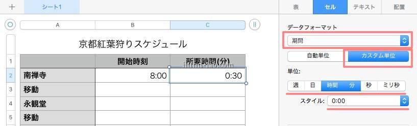 所要時間の設定
