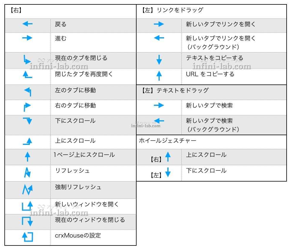 Macで角のある矢印や線を描いた例