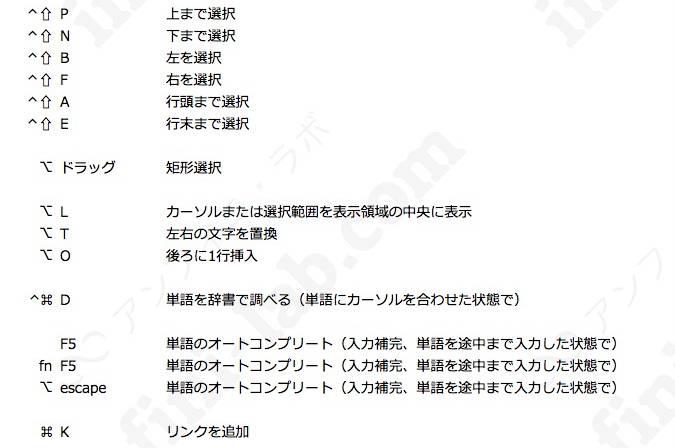 Macの共通ショートカット テキスト編集
