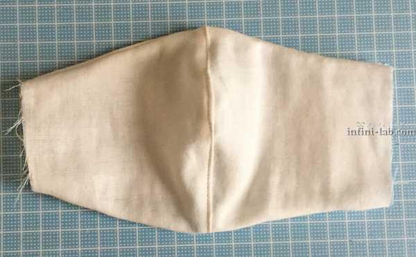 立体型マスクの作り方 表と裏を合わせて縫う